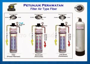 Perawatan-filter-air-fiber