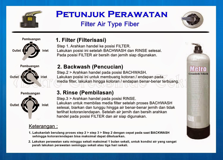 Perawatan-filter-air-fiber1