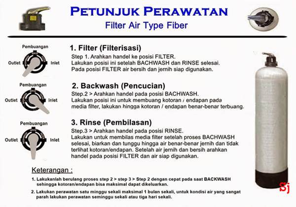 Perawatan filter penyaring air Fiber